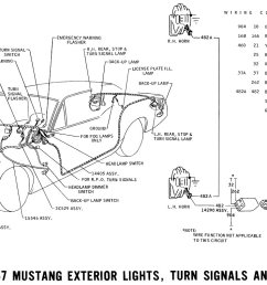 67 mustang wiring schematic wiring diagram database mix 68 mustang dash wiring diagram [ 1500 x 793 Pixel ]