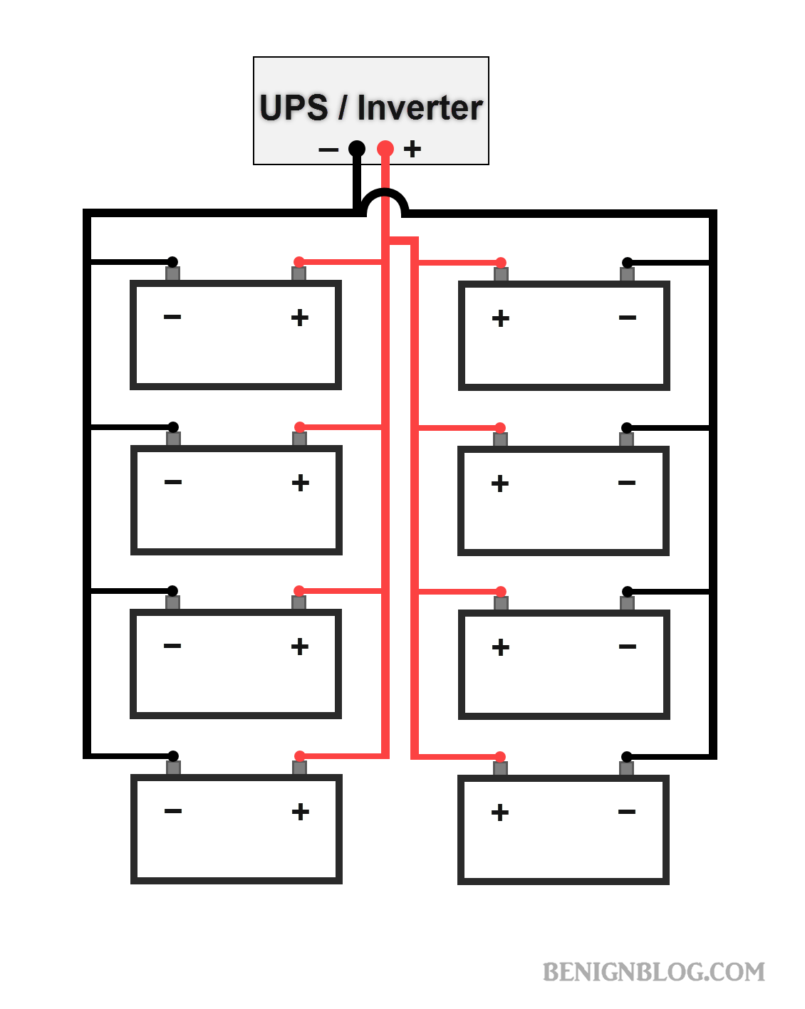 hight resolution of how to connect batteries in parallel with power inverter or ups series or parallel battery wiring
