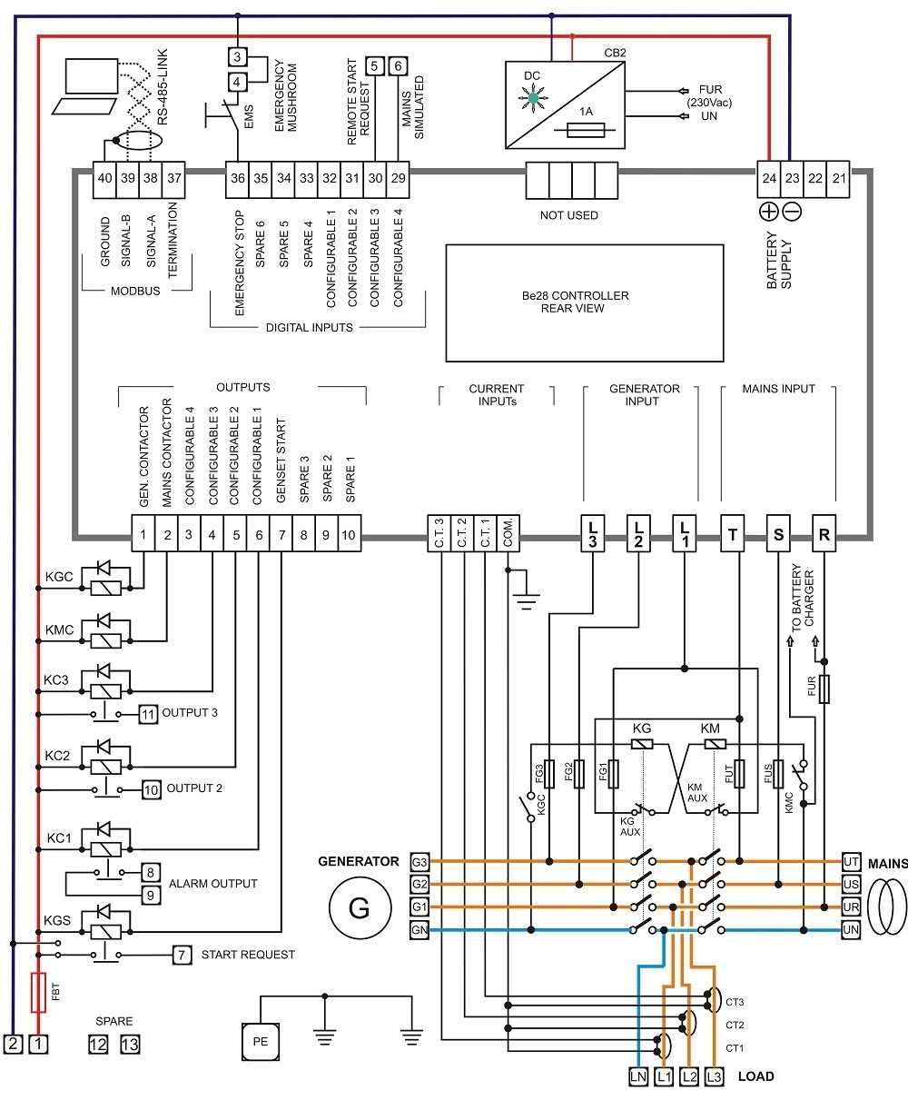 60kVA ATS PANEL WIRING DIAGRAM?resize\\\=665%2C805 citroen relay wiring diagram citroen relay wiring diagram free citroen dispatch wiring diagram at bakdesigns.co