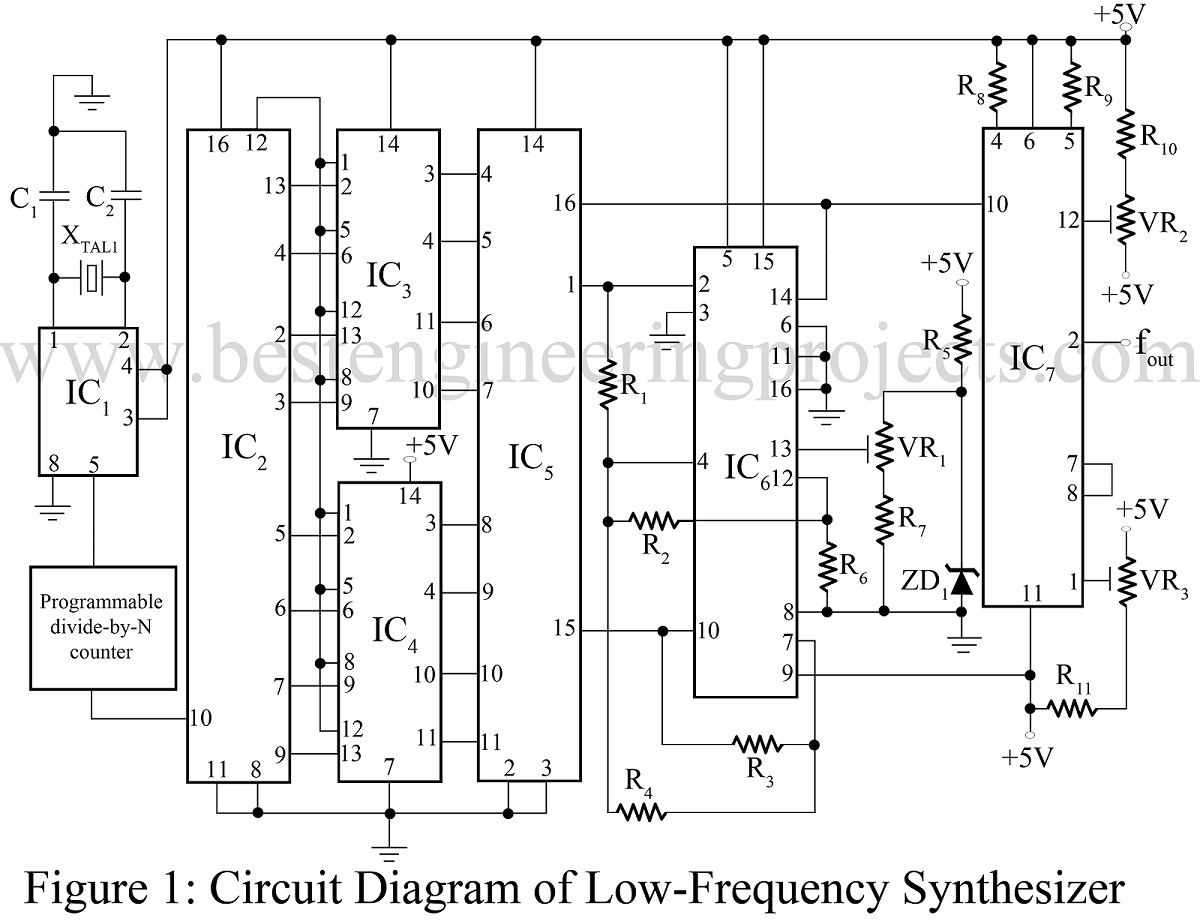 a low frequency crystal controlled oscillator