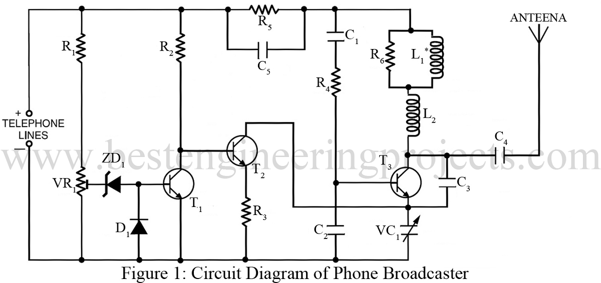 voice transmitter via frequency modulation