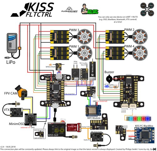 small resolution of kiss fc connection diagram kiss keep it super simple flyduino fcs escs