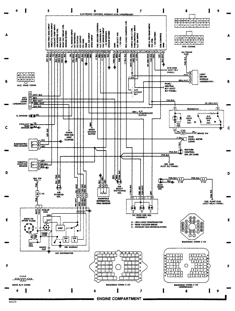 medium resolution of 91 cadillac deville fuse box wiring diagram database cadillac brougham fuse box location