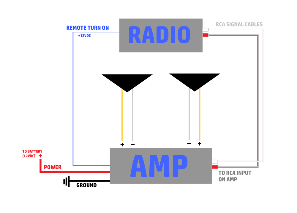 medium resolution of amp wiring diagram