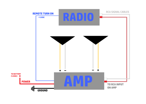 small resolution of amp wiring diagram