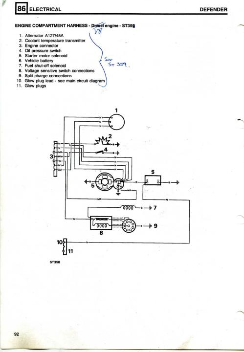 small resolution of land rover 90 v8 3 5 carb wiring diagram needed