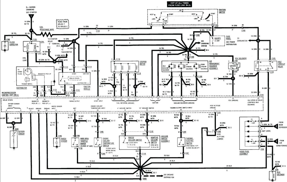 medium resolution of 1998 jeep wrangler engine diagram wiring diagram blog 1998 jeep engine wiring wiring diagram technic 1998
