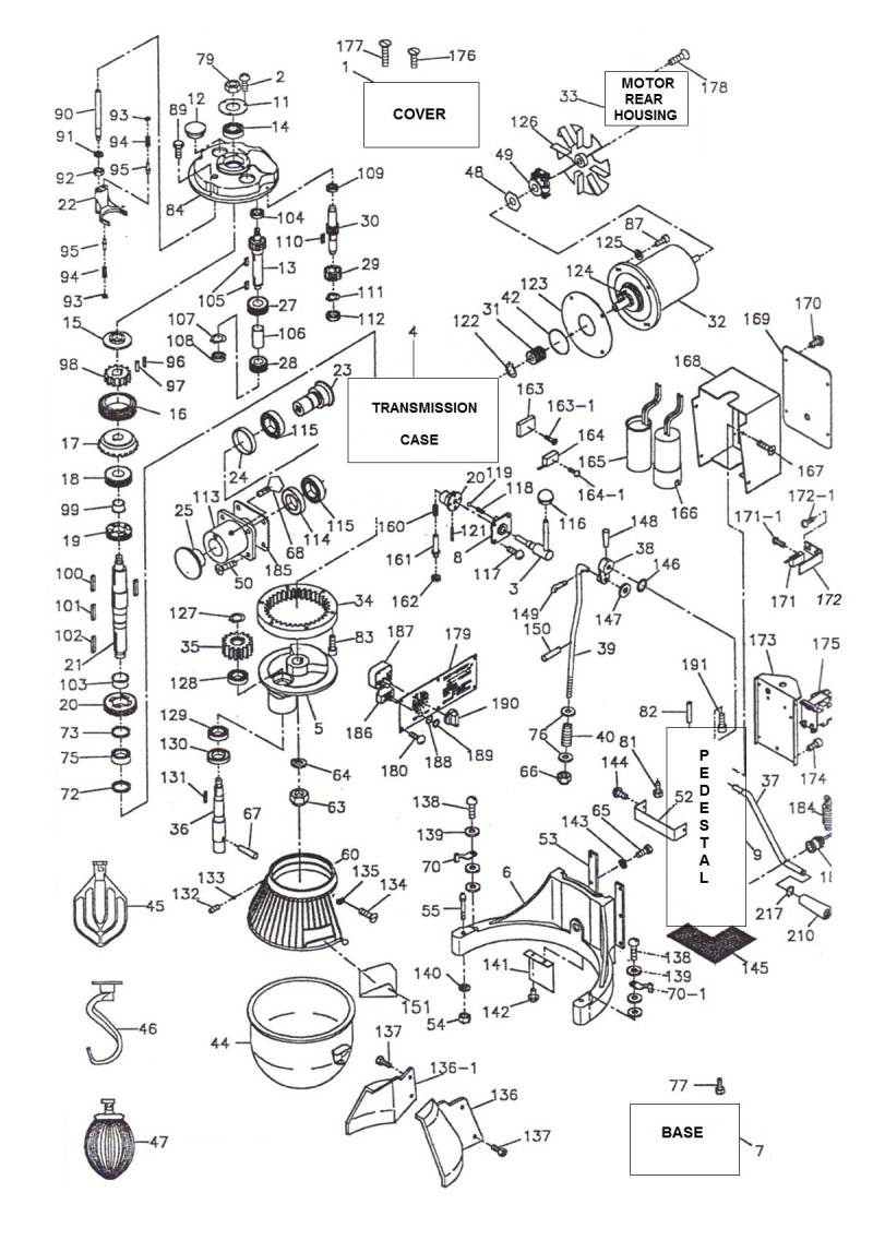 small resolution of hobart slicer parts diagram arm information of wiring