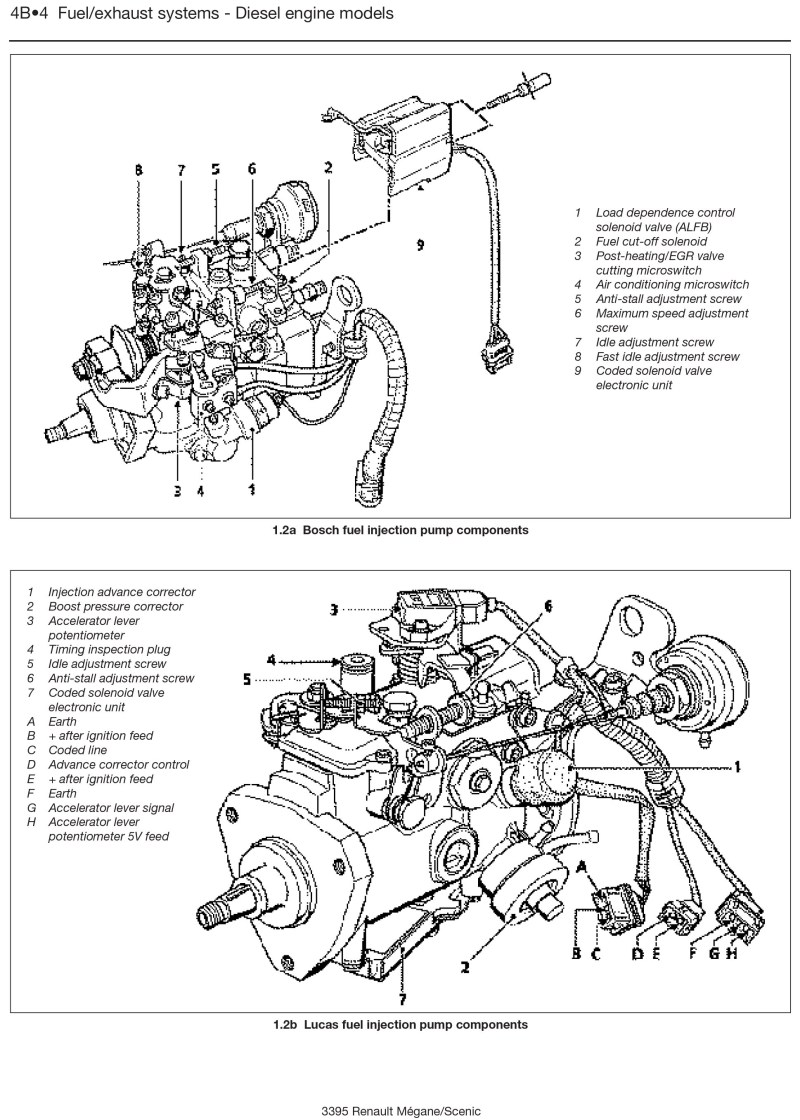 small resolution of renault megane parts diagram 100 free wiring