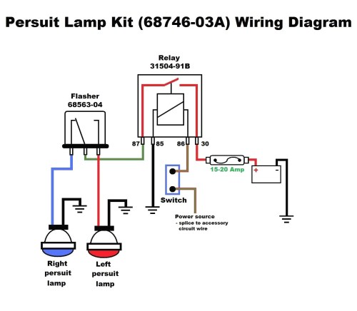 small resolution of turn signal wiring wiring diagram databaseturn signal wiring diagrams