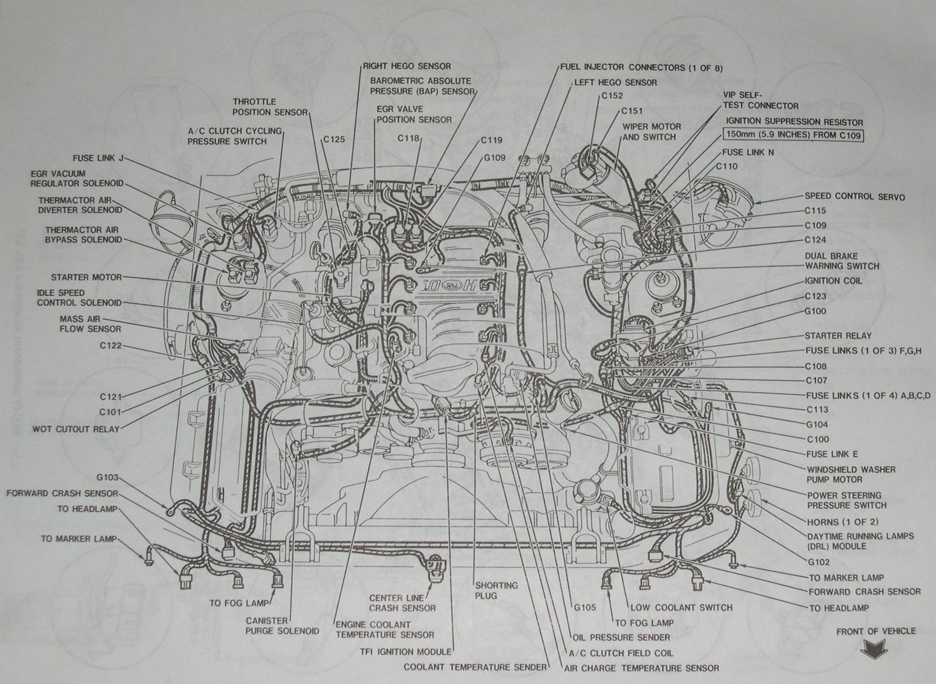 medium resolution of 94 95 mustang 5 0 detailed mustang engine layout