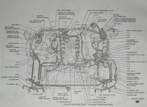 small resolution of 1994 mustang wiring harness basic guide wiring diagram u2022 1970 mustang gas tank 1970 mustang