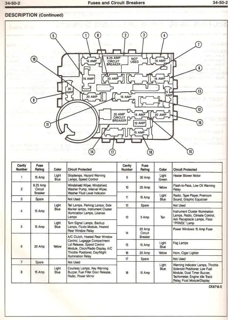 hight resolution of 90 2pont3 mustang fuse panel dash diagram