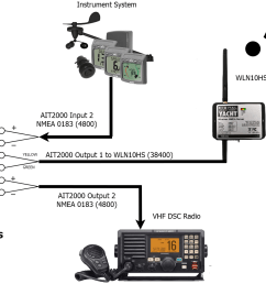 ait2000 nmea connections to wln10hs [ 1773 x 918 Pixel ]