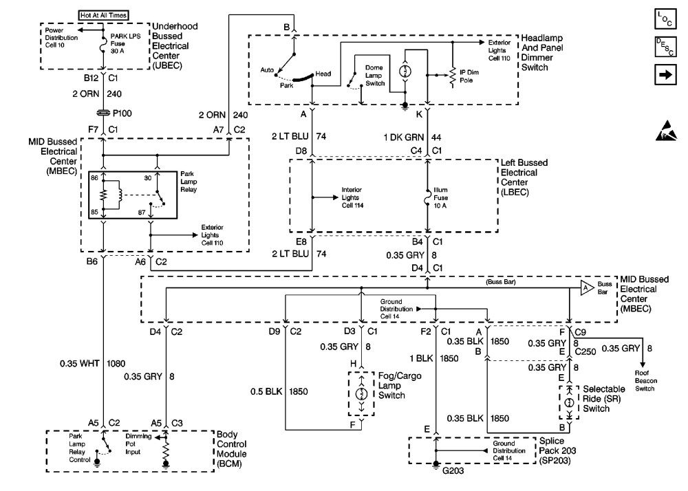 medium resolution of 99 chevy 2500 pick up headlight switch wiring diagram