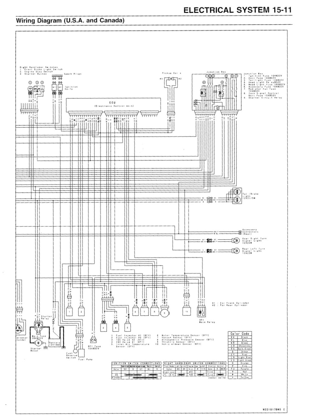 medium resolution of 1997 vulcan 800 wiring diagram 1999 kawasaki vulcan 1500 classic 1997 vulcan wiring diagram