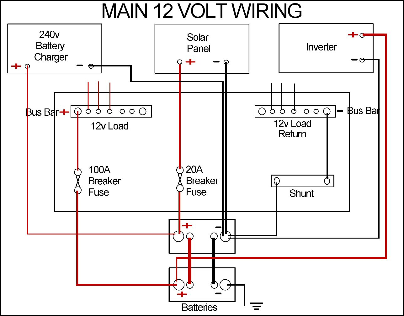 camper wiring diagram 20a wiring diagrams trailer lights diagram camper wiring diagram 20a [ 1288 x 1008 Pixel ]