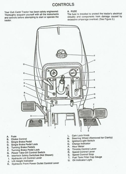 small resolution of cub cadet wiring diagram