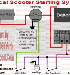 fancy scooter 49cc wiring diagram wiring diagram 43cc gas chopper wiring diagram wiring diagramwiring diagram for [ 1024 x 768 Pixel ]