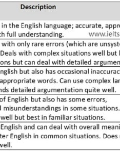 How to write at  band level  ielts writing task academic module also pdf viewer rh hyvazyroxedege ultimedescente