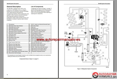 small resolution of thermo king wiring schematics wiring diagram database thermo king alternator wiring diagram thermo king wiring diagram