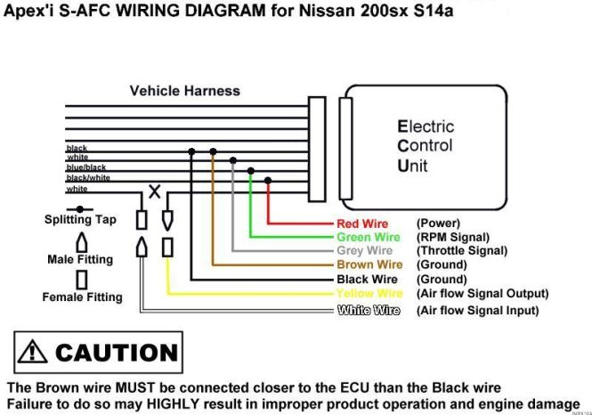 Amazing Apexi Neo Wiring Diagram Pictures Images For Image Wire