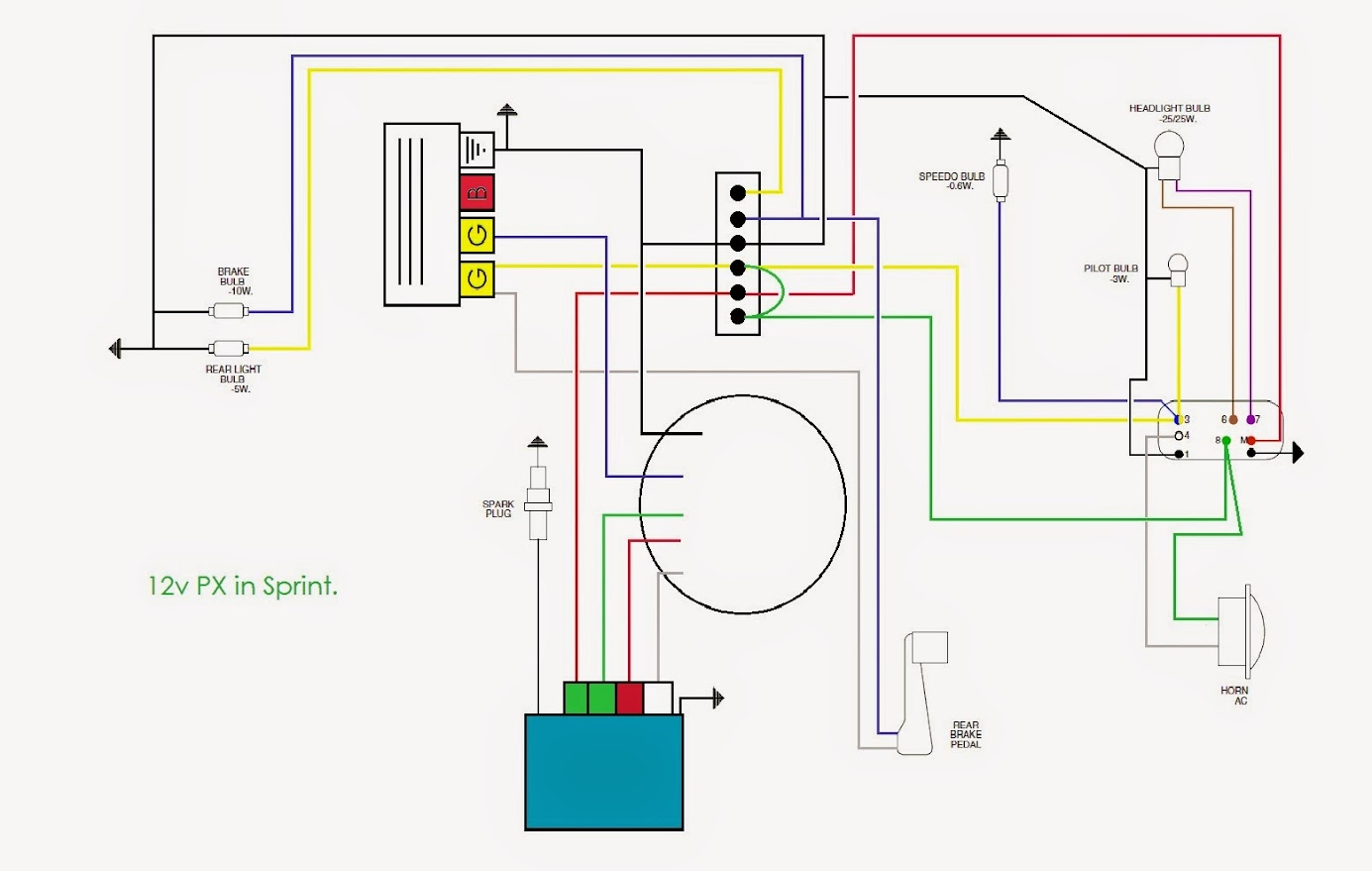 hight resolution of gy6 cdi wiring diagram ac