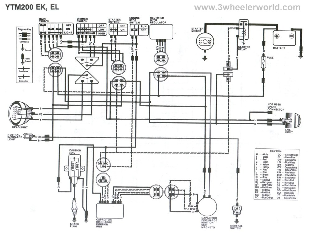 medium resolution of 82 virago wiring diagram