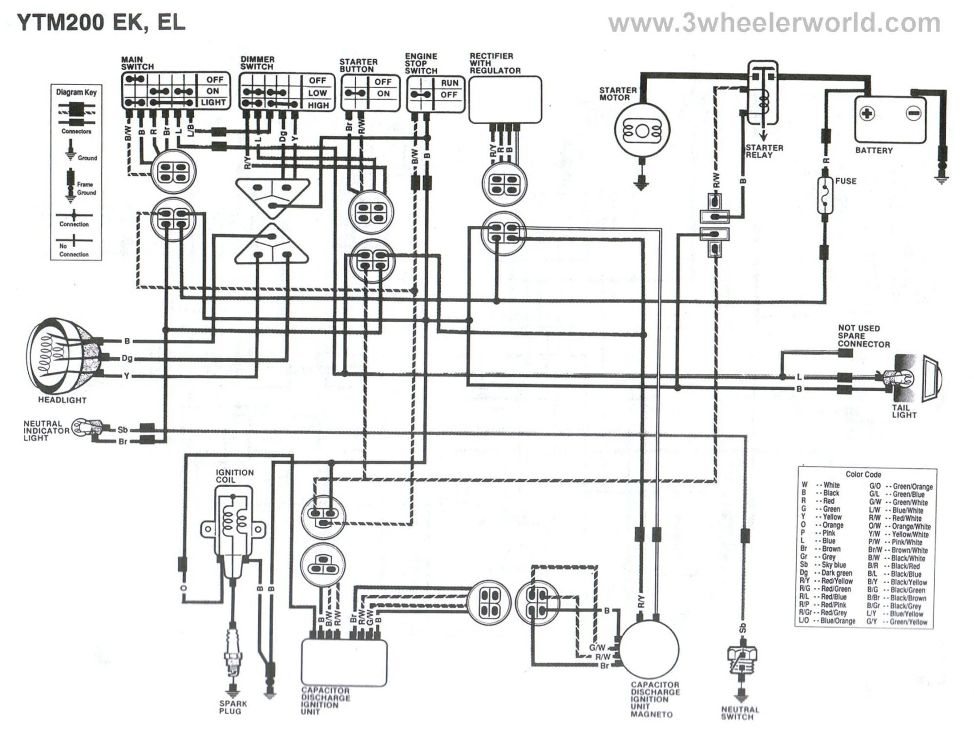 hight resolution of 82 virago wiring diagram