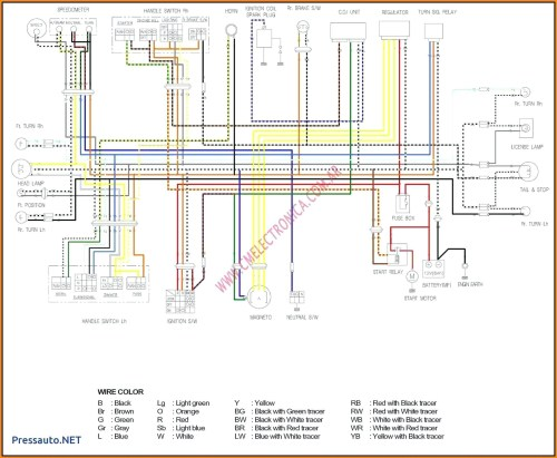 small resolution of pagsta wiring diagram wiring diagram list pagsta 50cc wiring diagram
