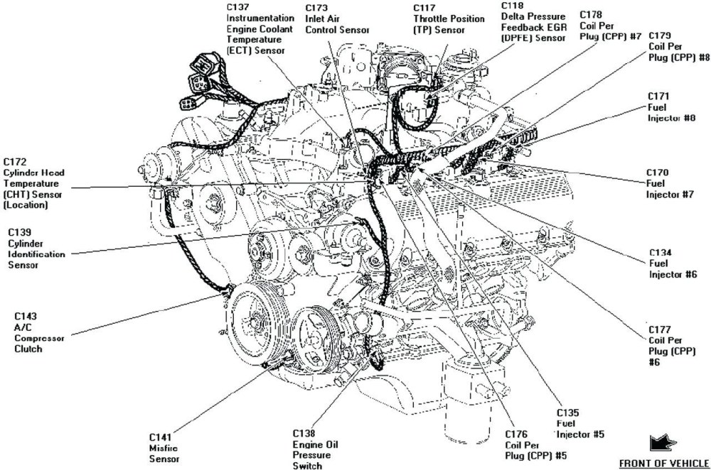 medium resolution of 1999 ford f 150 5 4 engine diagram wiring diagram post 1999 ford f 150 4 6 engine diagram