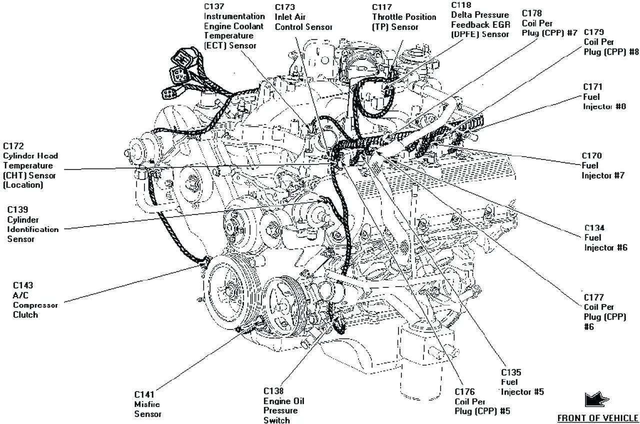 hight resolution of ford f 150 5 4 engine diagram wiring diagram database ford engine parts diagrams ford engine diagrams