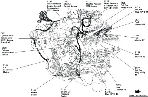 small resolution of ford f 150 5 4 engine diagram wiring diagram database ford engine parts diagrams ford engine diagrams