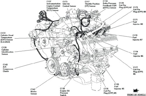 small resolution of 1999 ford f 150 5 4 engine diagram wiring diagram post 1999 ford f 150 4 6 engine diagram