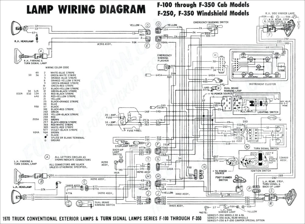 medium resolution of opel turn signal switch wiring diagram wiring diagram view opel electrical wiring diagrams wiring diagram view