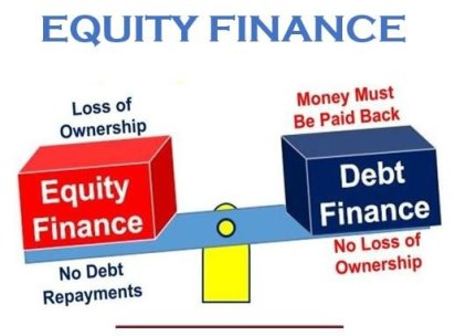 what is equity finance