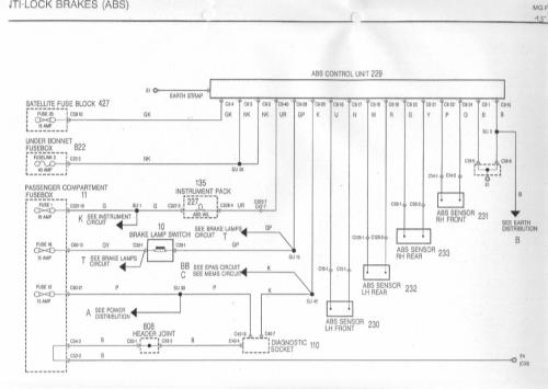 small resolution of bmw e46 wiring diagram pdf online wiring diagrambmw e36 abs wiring diagram schematic diagrame39 abs wiring