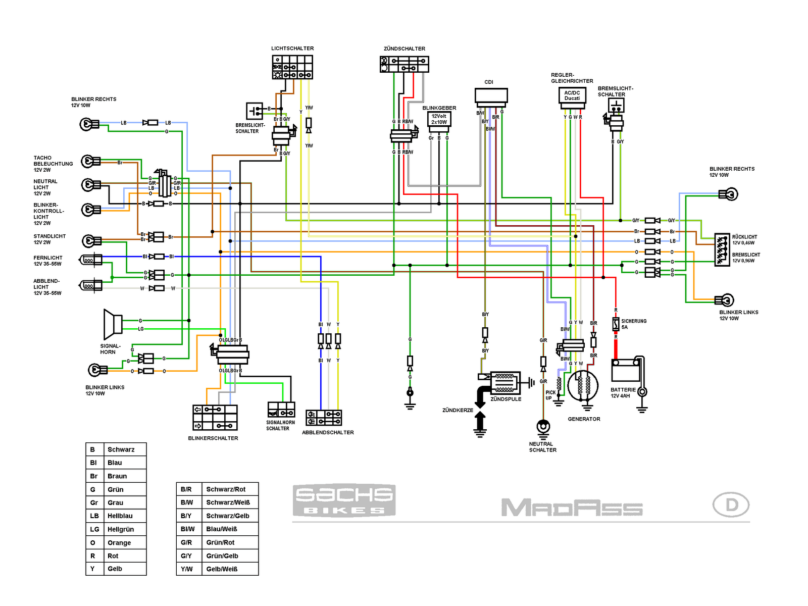 medium resolution of 06 400ex wiring diagram wiring diagram centre2006 400ex wiring diagram 1