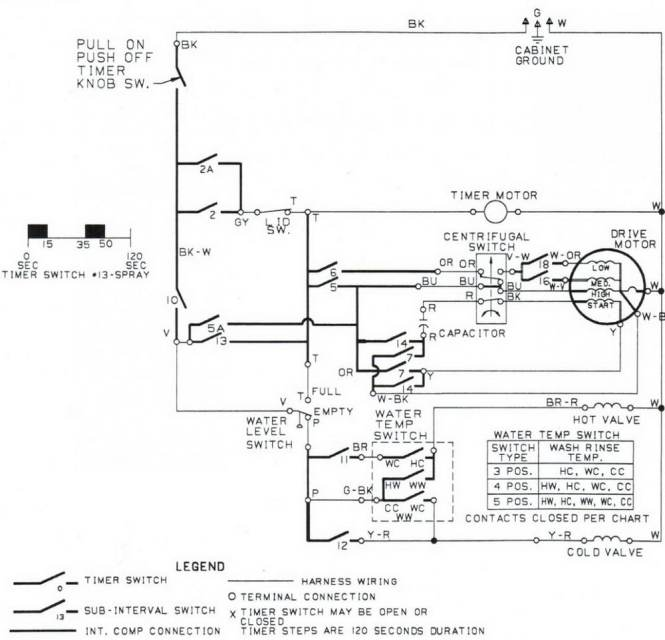 Ac Blower Motor Wiring Diagram Sd Picture 3 Sd Fan Motor Wiring Diagram Impremedia Net