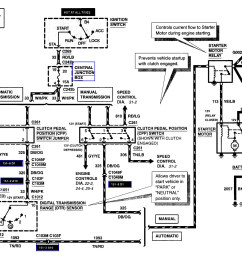 2000 ford excursion wiring harness wiring diagram sheetford excursion wiring search wiring diagram 2000 ford excursion [ 1488 x 1088 Pixel ]