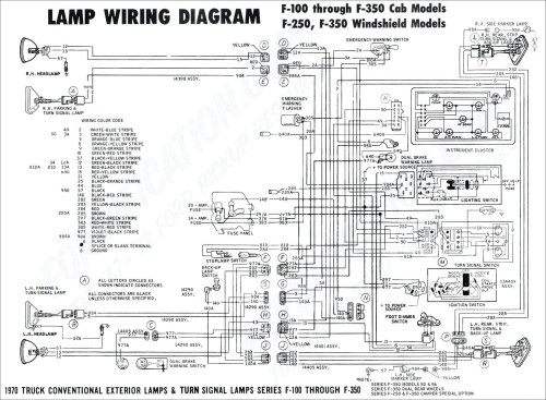 small resolution of 1997 f150 fuse diagram wiring diagram centre fuse box diagram further well 1997 ford ranger heater
