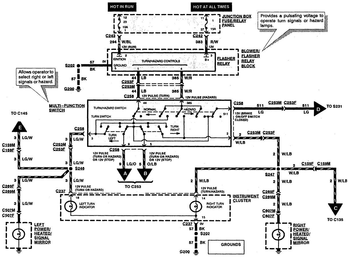 hight resolution of 97 ford turn signal switch wiring wiring diagram view 97 f150 wiring harness wiring diagram database