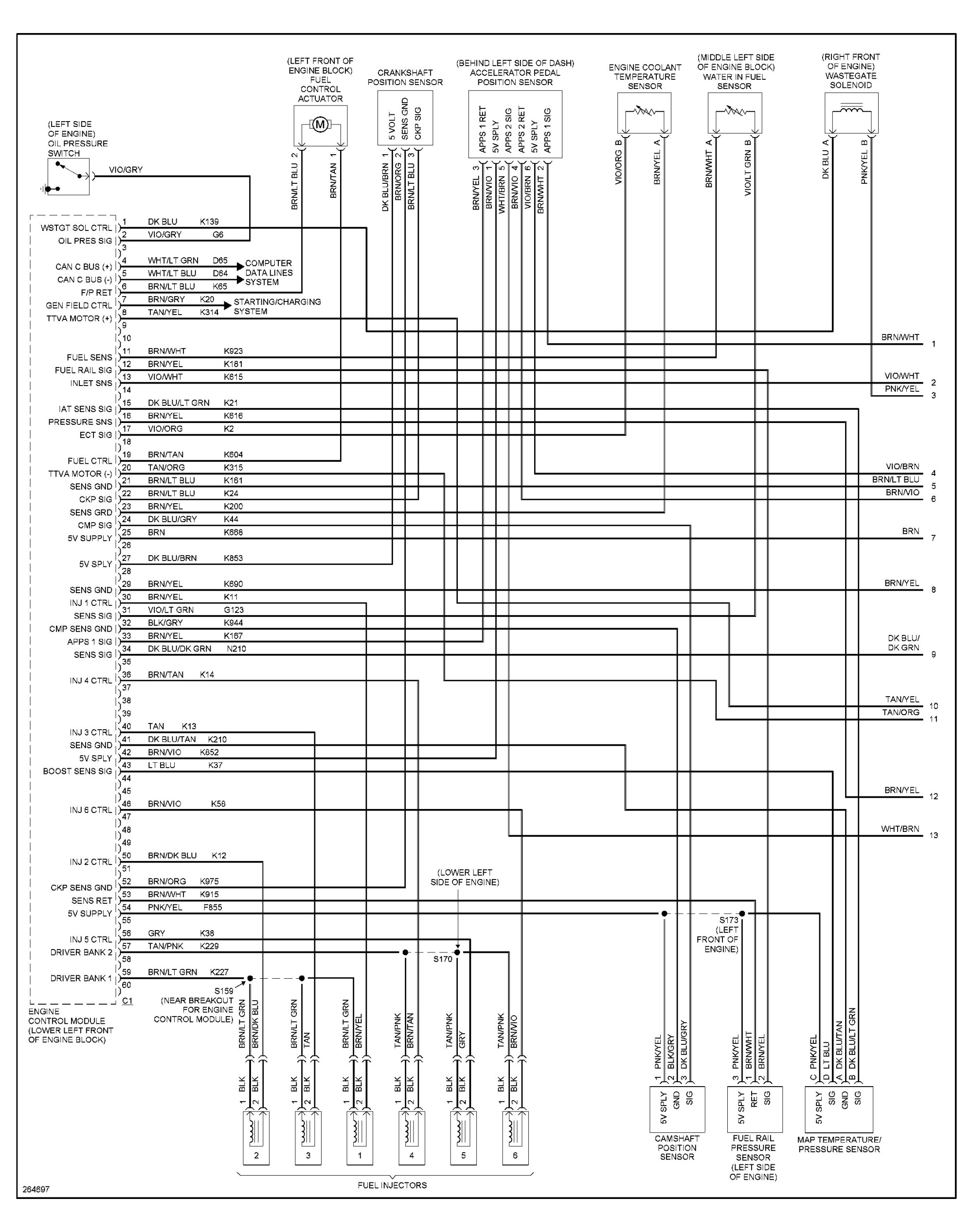hight resolution of dodge ram wiring harness diagram
