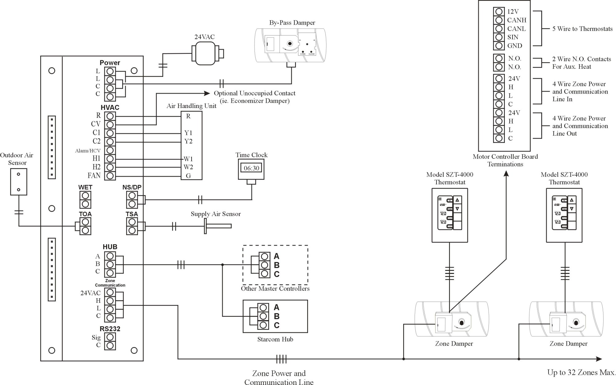 hight resolution of fire alarm control panel wiring diagram