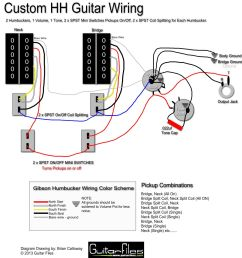 custom hh wiring diagram with spst coil splitting and spst [ 1132 x 1123 Pixel ]