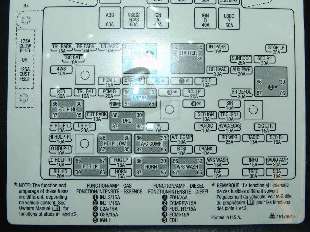 2011 gmc speedometer fuse box diagram