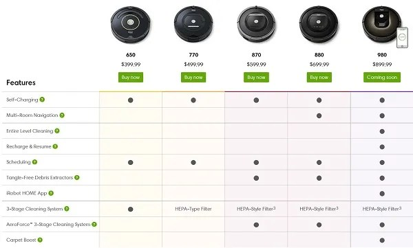 Roomba comparison chart also irobot is now iot ready video techielobang rh