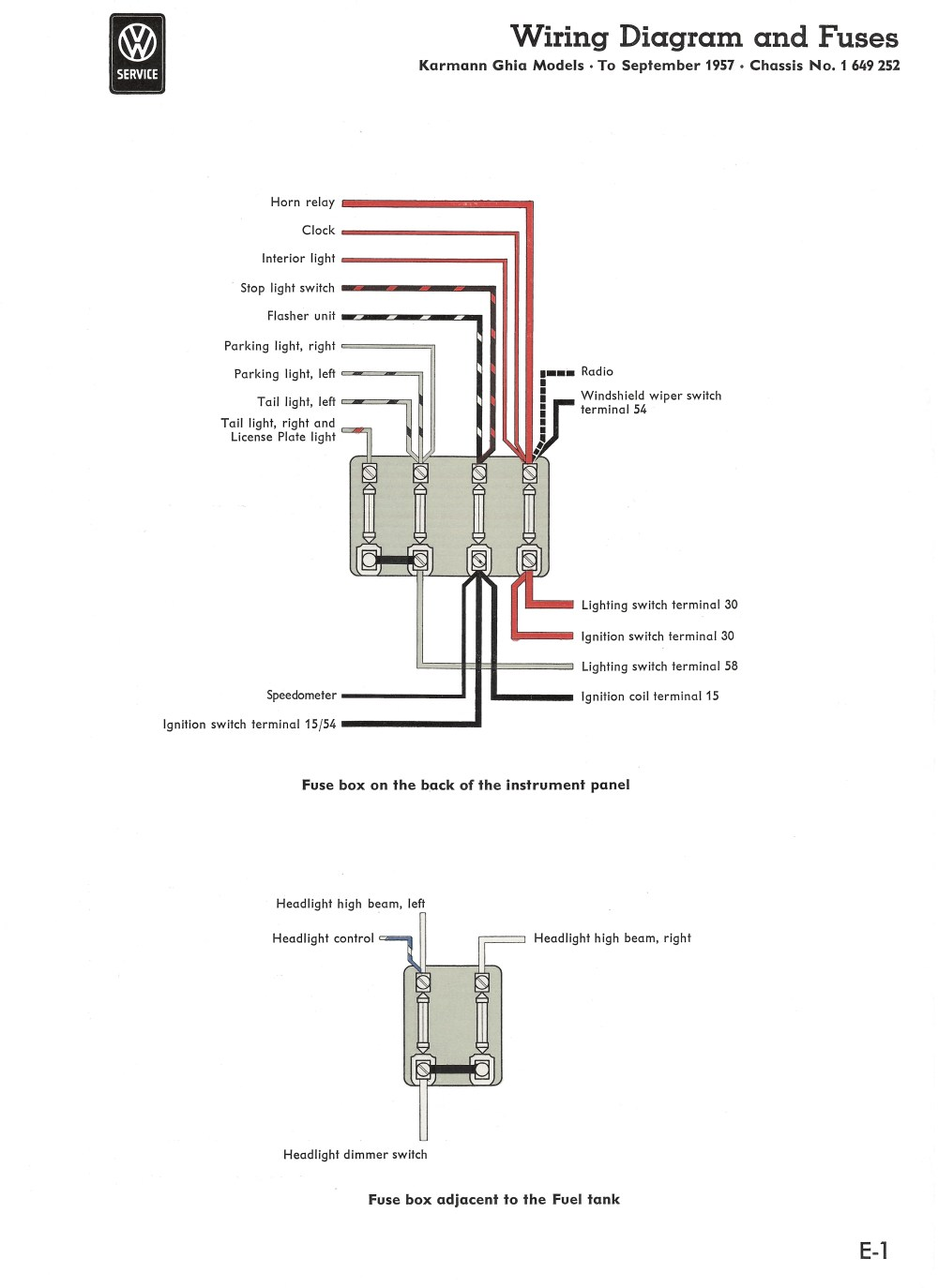 medium resolution of thesamba karmann ghia wiring diagrams