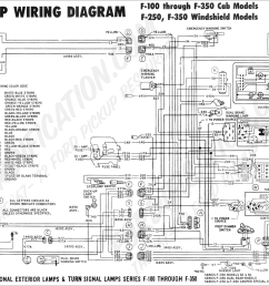 1985 mustang wiring harness msd wiring diagram sheet 1985 mustang 5 0 wiring harness diagram wiring [ 1632 x 1200 Pixel ]