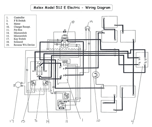 small resolution of vintage ezgo wiring diagrams wiring diagram mega vintage golf cart 36 volt ezgo wiring diagram